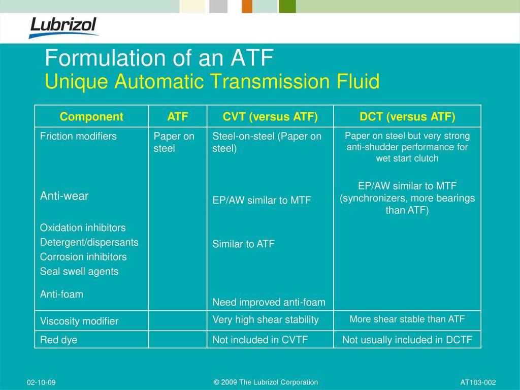 Automatic Transmission Fluids - ppt download