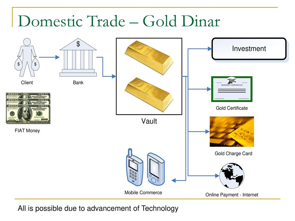 Characteristic of gold dinar investment agea forex indonesia online