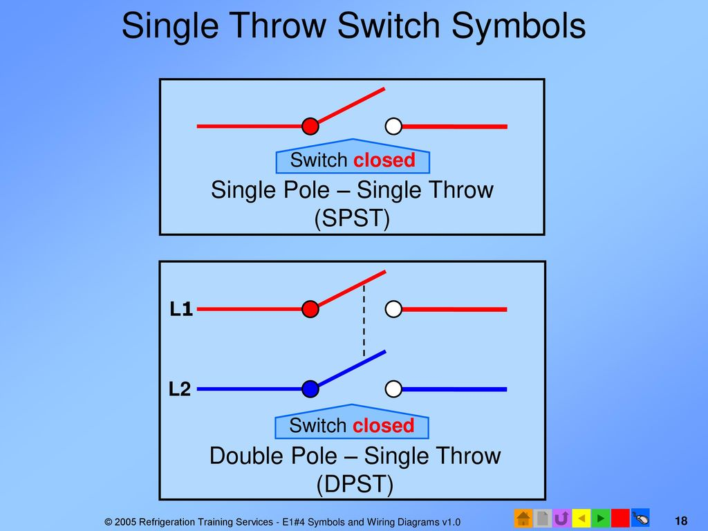 E1 Electrical Fundamentals Ppt Download Wiring Diagram Double Pole Throw Switch Single Symbols