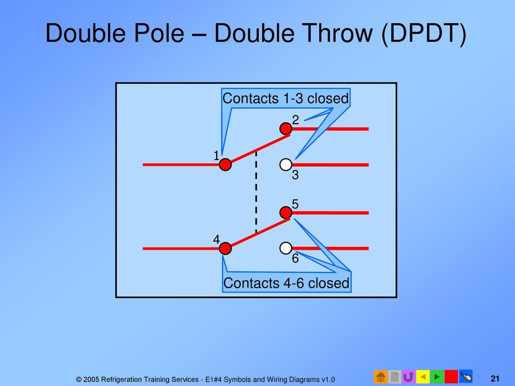 E1 Electrical Fundamentals Ppt Download Two Pole Double Throw Wiring Diagram 21
