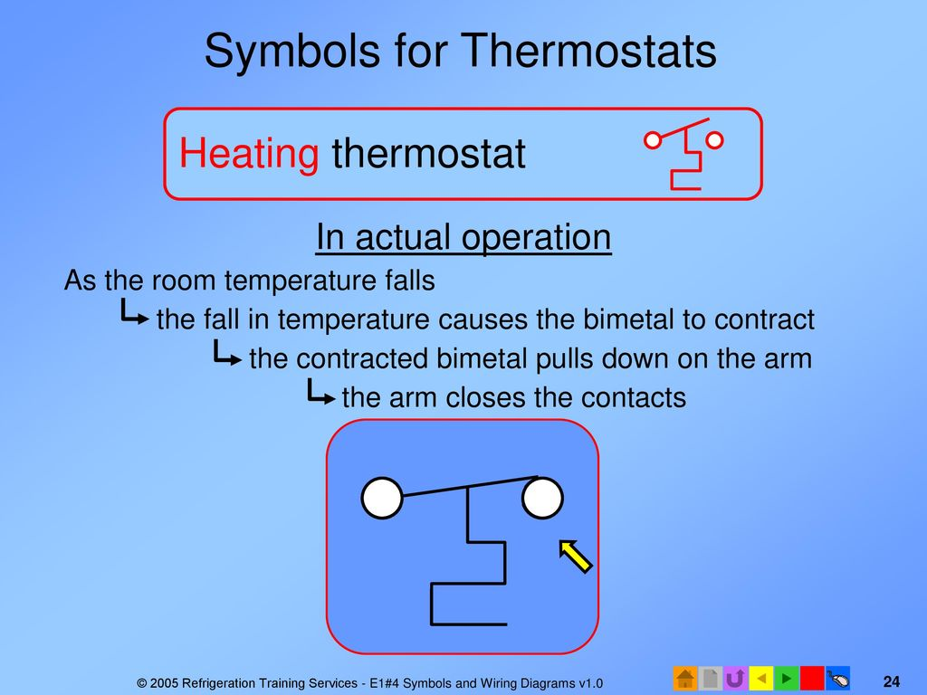 E1 Electrical Fundamentals Ppt Download Wiring Diagram For Slide Room Symbols Thermostats
