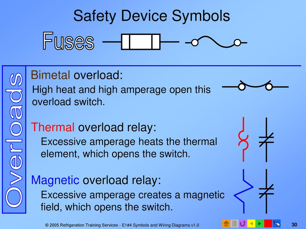 E1 Electrical Fundamentals Ppt Download Motor Overload Relay Wiring Diagrams Safety Device Symbols Fuses Overloads Bimetal