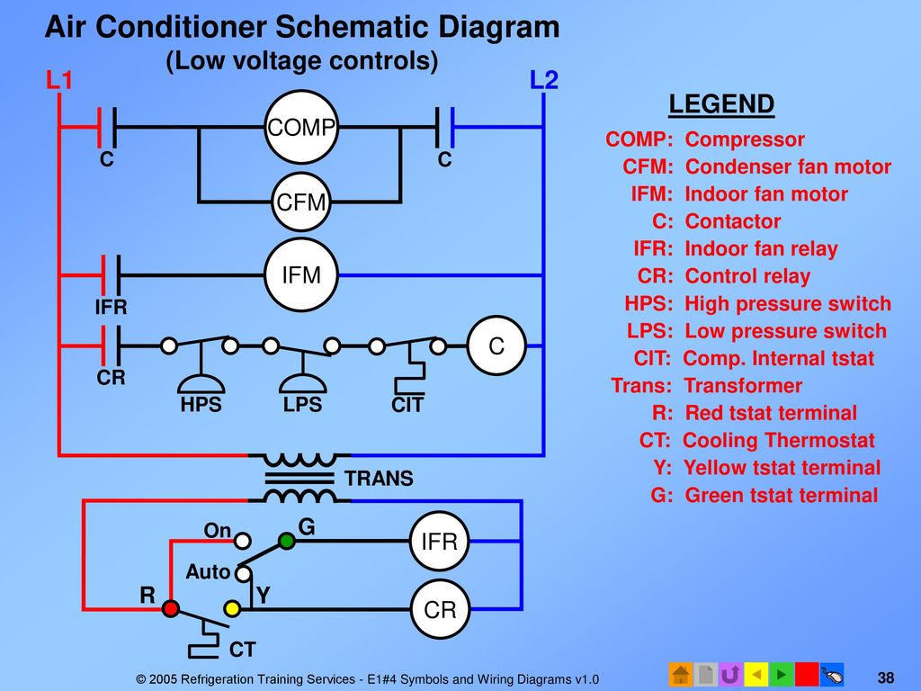E1 Electrical Fundamentals Ppt Download Pressure Switch Schematic Diagram Air Conditioner Low Voltage Controls