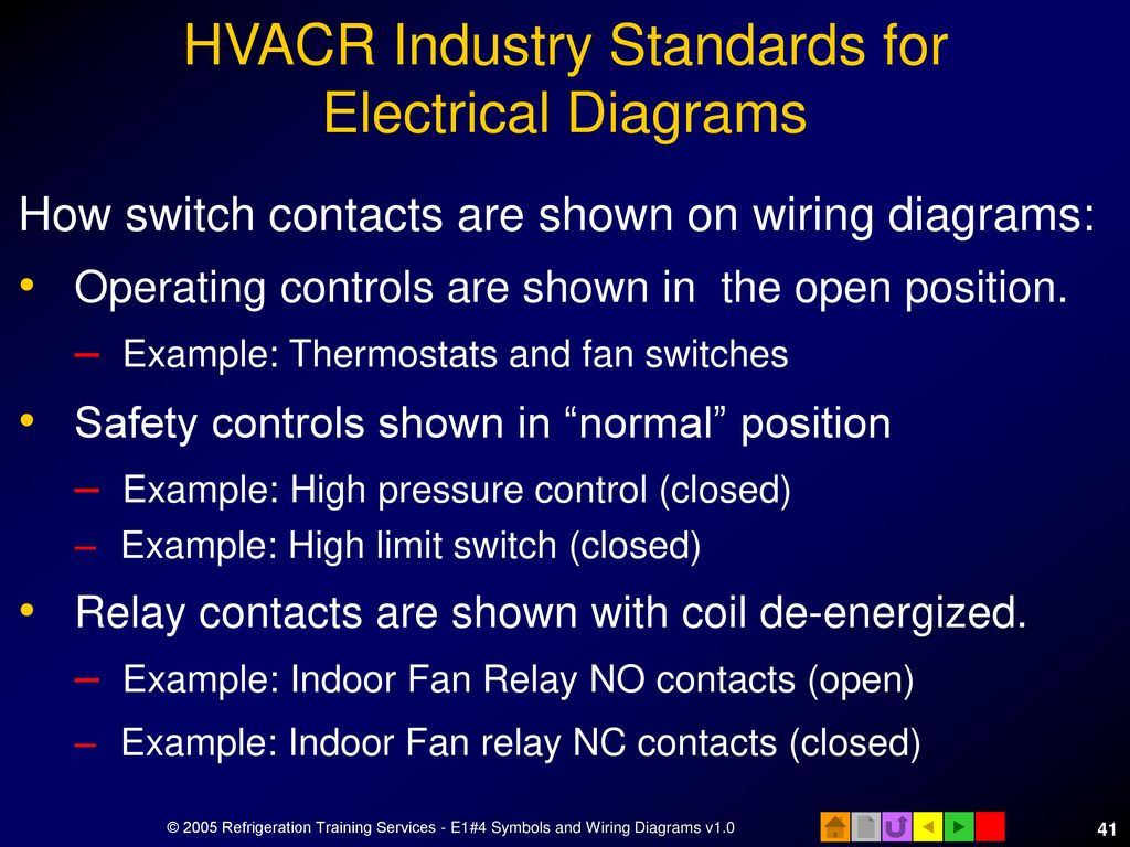 E1 Electrical Fundamentals Ppt Download Relay Switch Example Hvacr Industry Standards For Diagrams