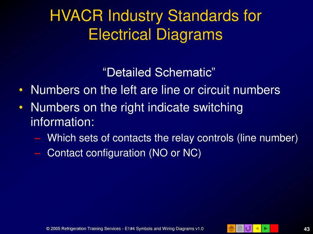 E1 Electrical Fundamentals Ppt Download Relay With No And Nc Contacts Hvacr Industry Standards For Diagrams