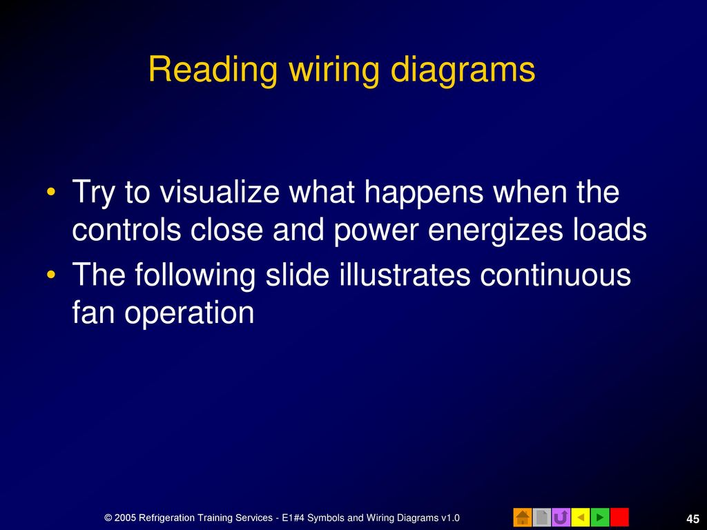 E1 Electrical Fundamentals Ppt Download How To Read A Wiring Diagram For Controls Reading Diagrams