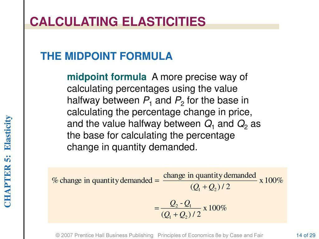 5 Elasticity Chapter Outline Ppt Download