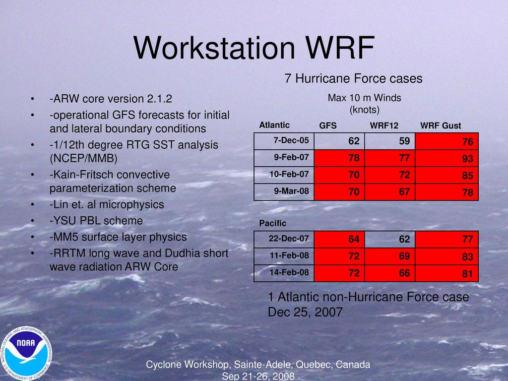 A look at hurricane force extratropical cyclones - ppt download