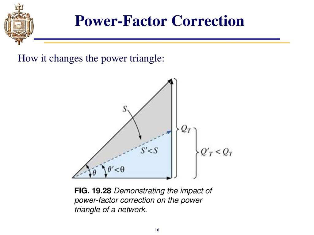 Lesson 22: AC Power Factor and Power Factor Correction - ppt download