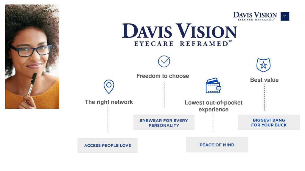 83f568fad87 epichearing.com davisvision. 11 Freedom to choose Best value Lowest  out-of-pocket experience The right network
