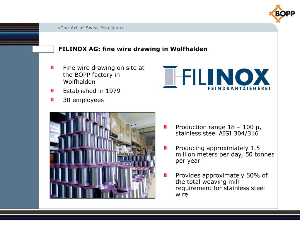 Swiss precision woven fine wire cloth for applications worldwide ...