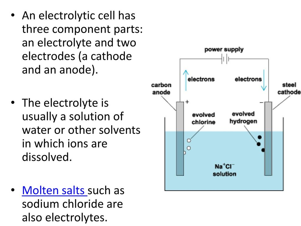 Electrolytic Cells  - ppt download