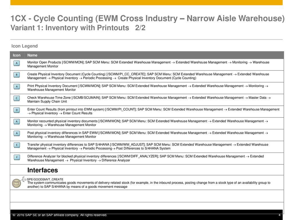 1CX - Cycle Counting (EWM Cross Industry – Narrow Aisle Warehouse