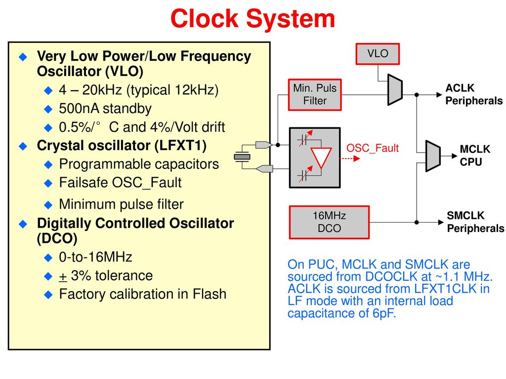 Getting Started With The Msp430 Launchpad Ppt Download Programmable Clock Oscillator 29