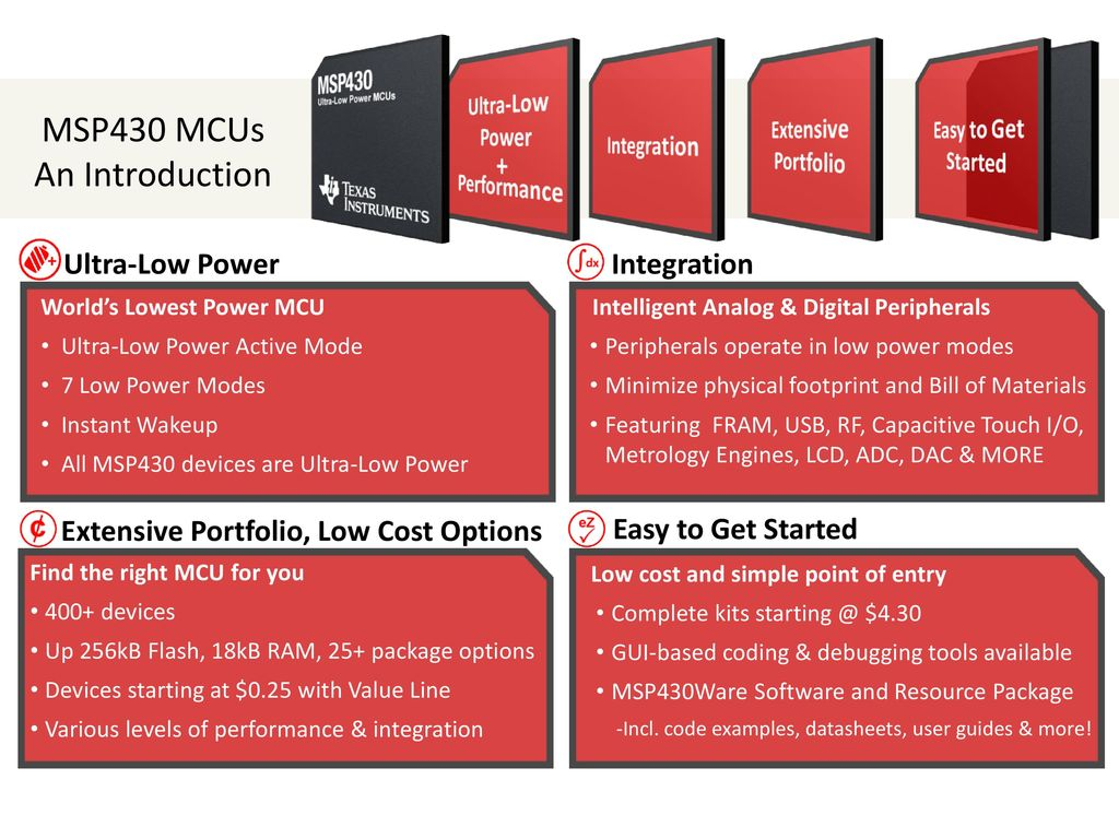 Getting Started With The Msp430 Launchpad Ppt Download Newer Universal Remote Control Circuit A Mcus An Introduction