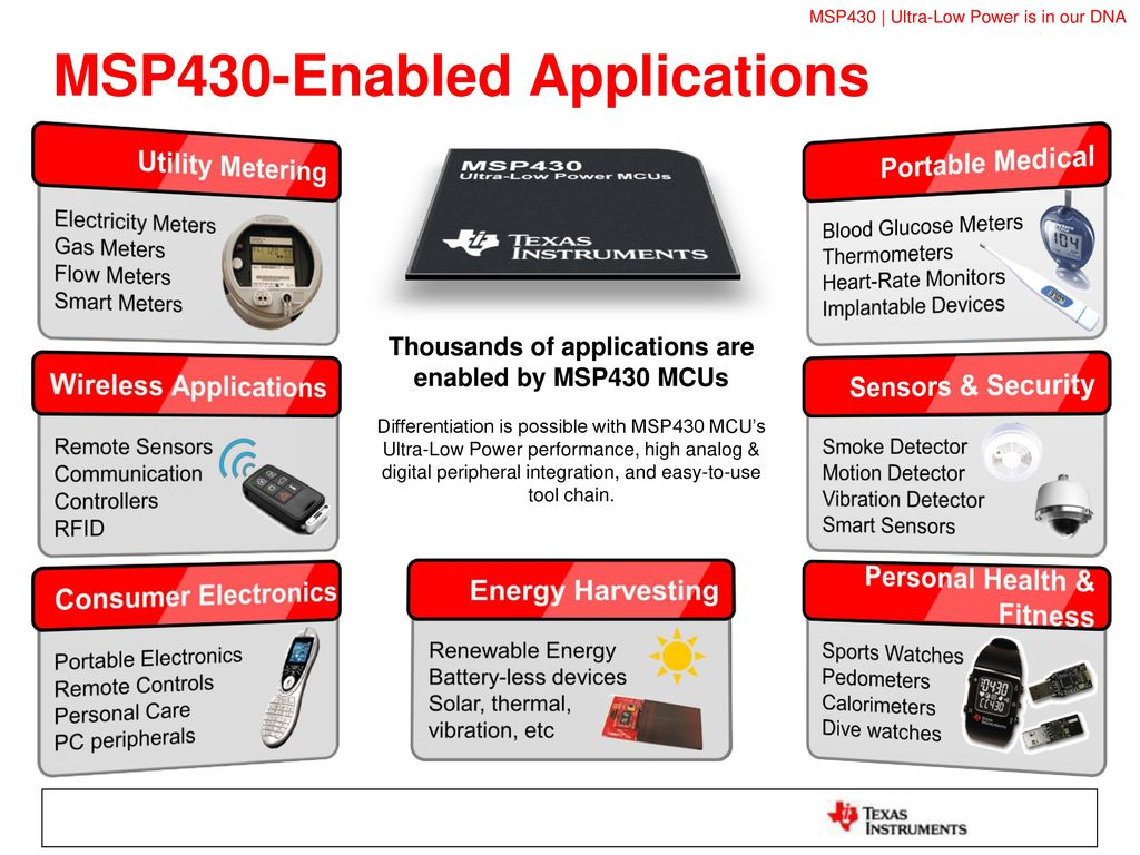 Getting Started With The Msp430 Launchpad Ppt Download Newer Universal Remote Control Circuit A 5 Enabled Applications