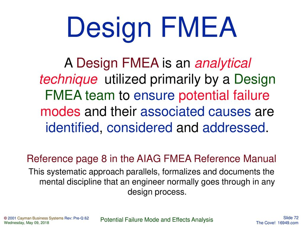 Reference page 8 in the AIAG FMEA Reference Manual