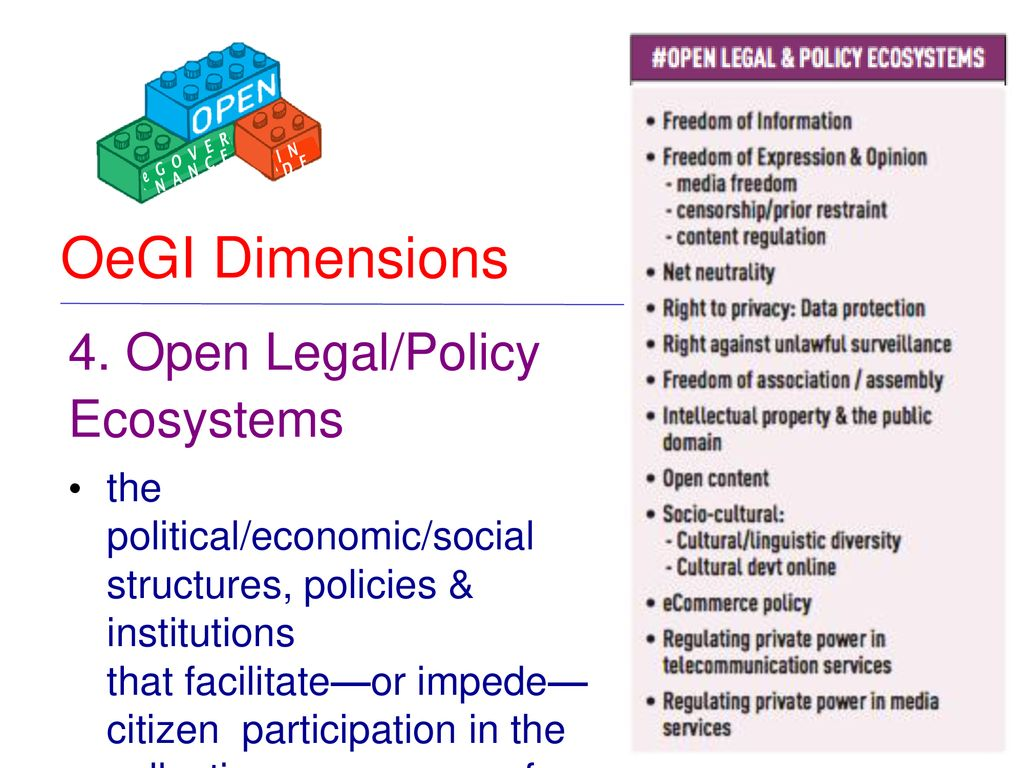 Developing An Open E Governance Index For Network Societies Ppt Kit Protect Oeg 16 Oegi Dimensions