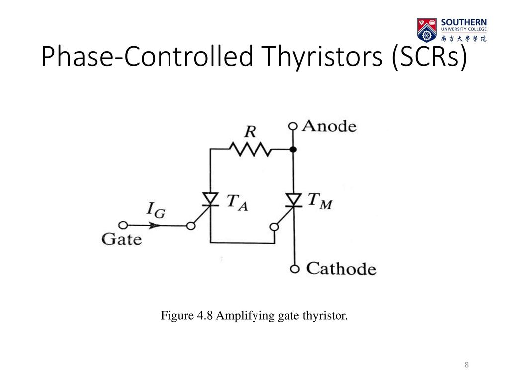 Eleg 3143 Power Electronics Thyristor Ppt Download Thyristors Phase Controlled Scrs