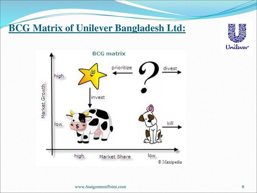 bcg matrix of unilever