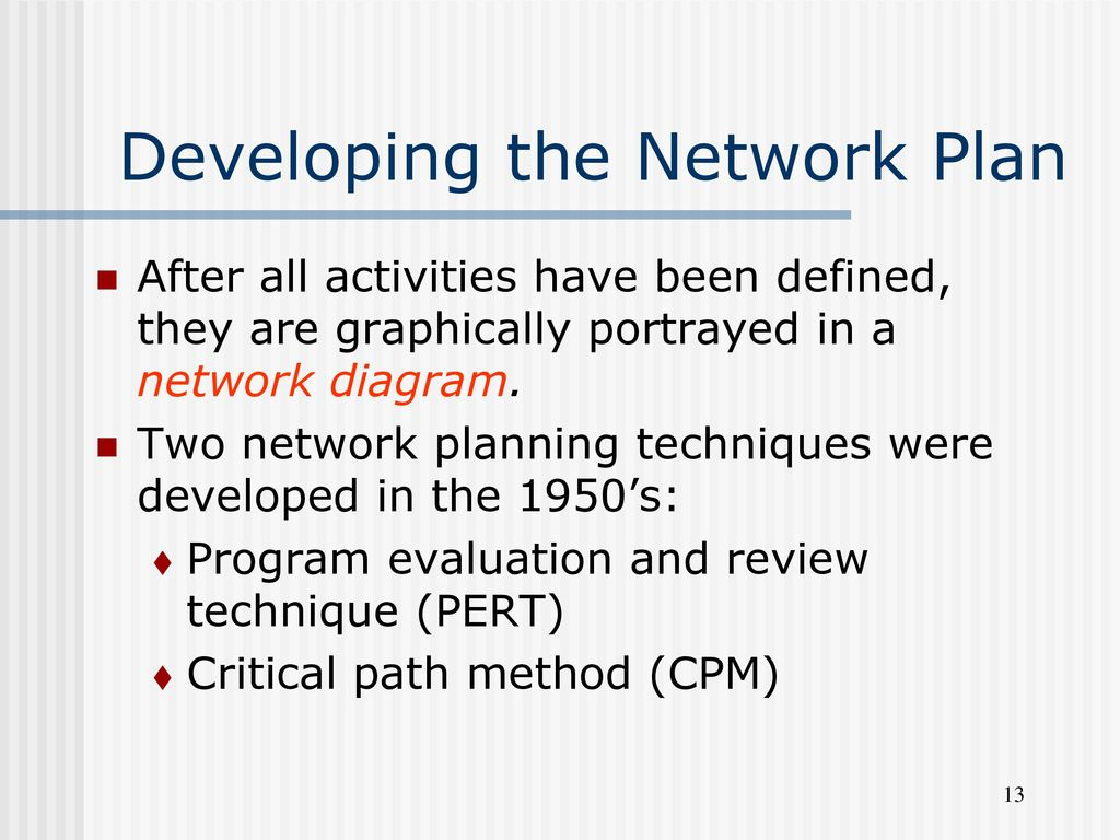 Chapter 5 planning ppt download developing the network plan ccuart Images