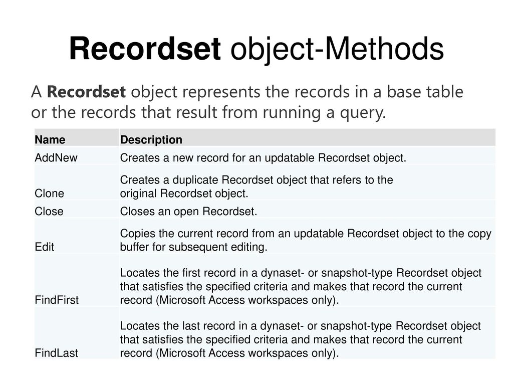 Data Access Objects   - ppt download