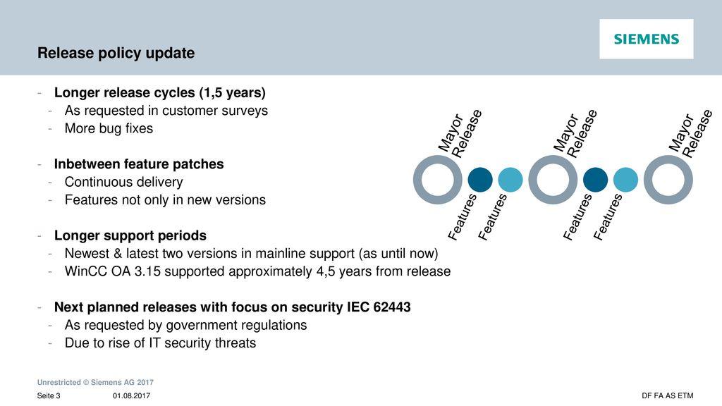 SIMATIC WinCC Open Architecture Roadmap / August ppt download