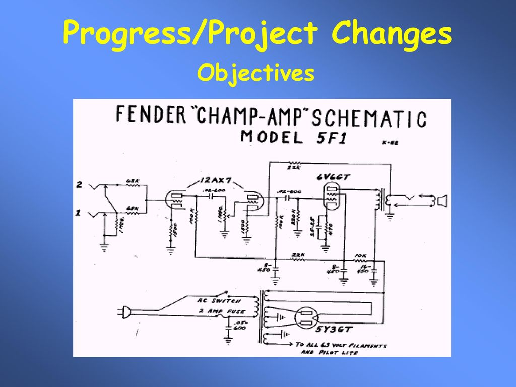 Digital Signal Processing Implementation of a 1961 Fender ... on