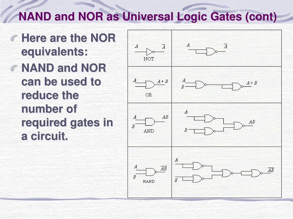 Department Of Preparatory Year Umm Al Qura University Ppt Download Circuit Diagram Using Logic Gates Nand And Nor As Universal Cont