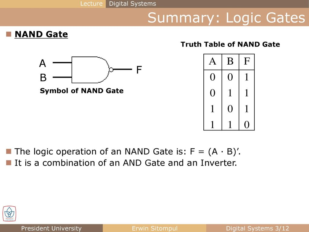 report design logic gate combination for a given truth table Digital design the logic gates described in the previous section are used to design digital circuits the output value of a combinational circuit is defined solely on the basis of its input values.