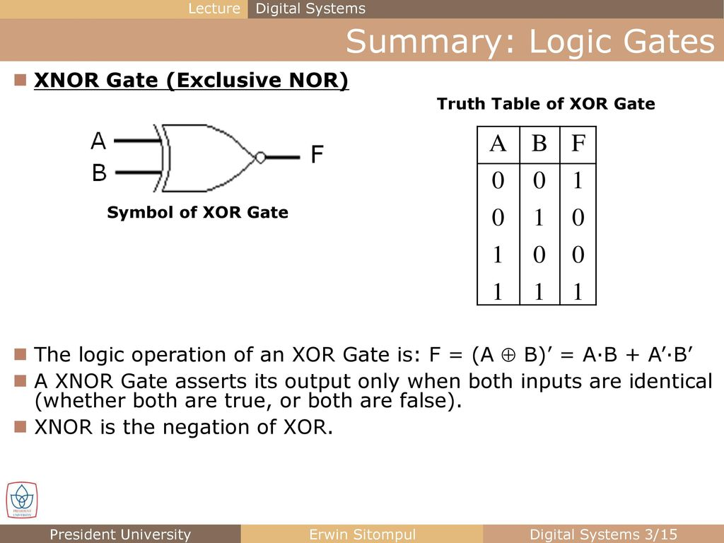 Logic Gates And Circuits Ppt Download Diagram Of Xor Gate Summary F Xnor Exclusive Nor