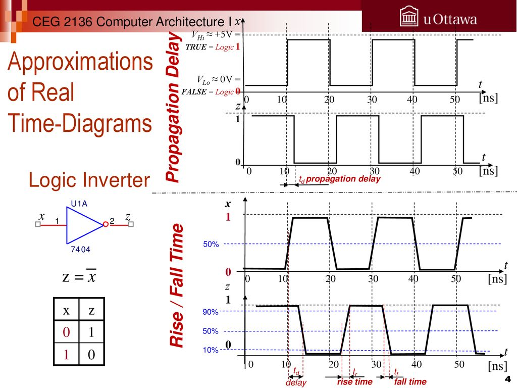 Digital Logic Circuits Review Ppt Download Circuit Symbols View Diagram Approximations Of Real Time Diagrams