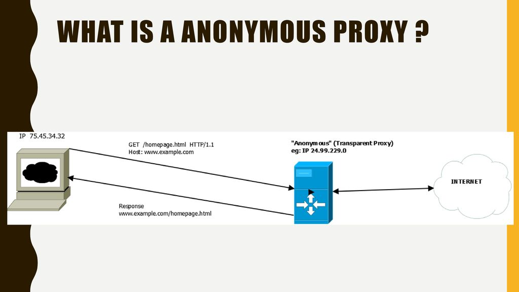 Backdooring enemies with a Proxy …   - ppt download