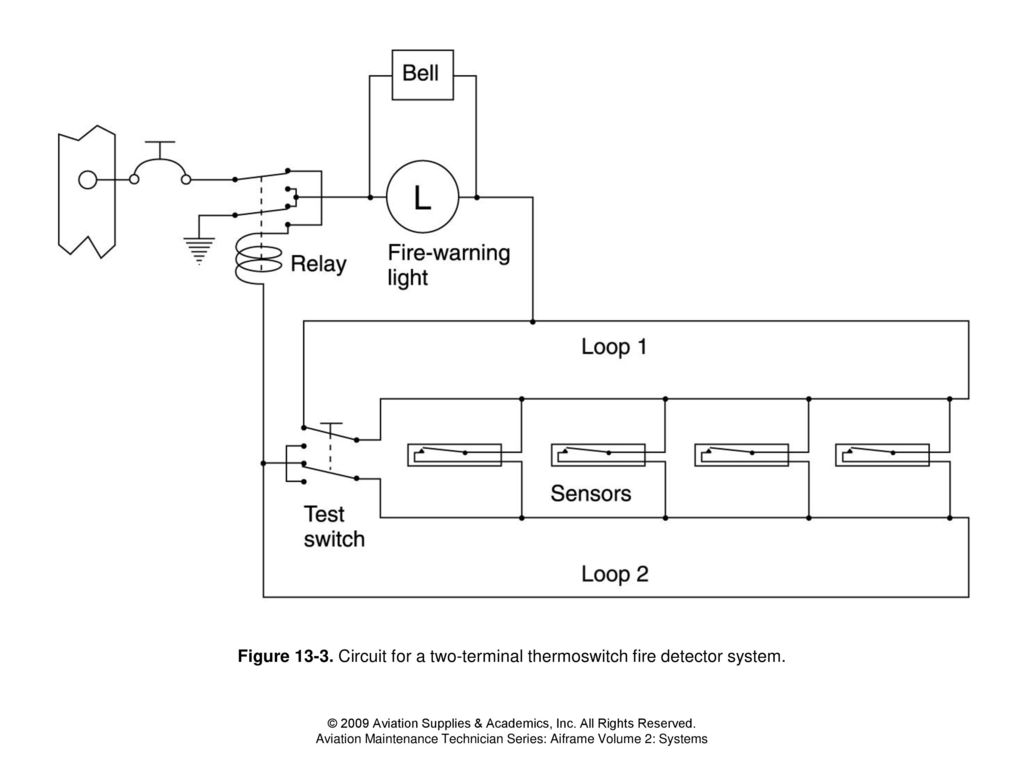 Airframe Volume 2 Systems Ppt Download Air Craft Warning Light Circuit Figure For A Two Terminal Thermoswitch Fire Detector System