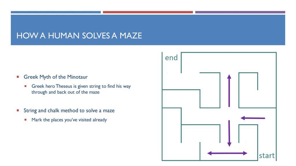 Solving a Maze using Graph Algorithms - ppt download