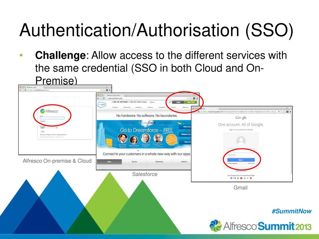 Using Alfresco and Cloud Apps in Harmony - ppt download