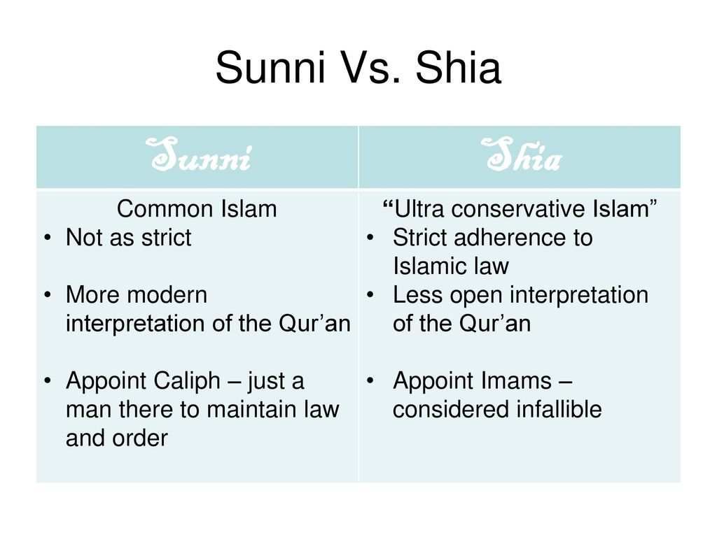 Strict and just Muslim law