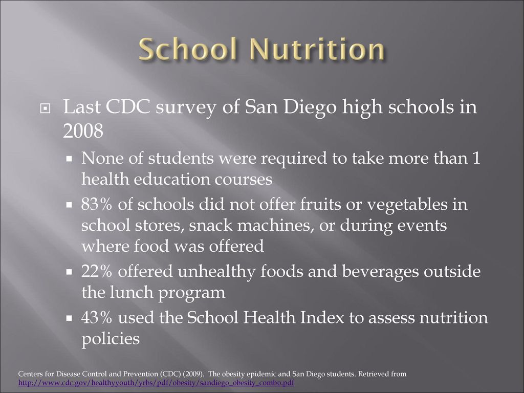 The Importance Of Healthy Nutrition In School Ppt Download