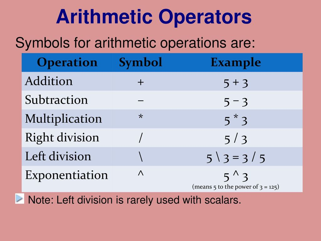Arithmetic Operations Ppt Download