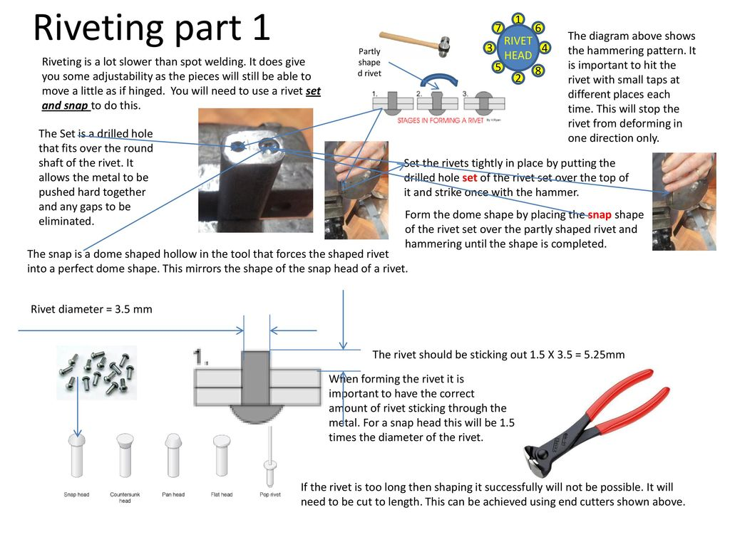Manufacture Instructions - ppt download