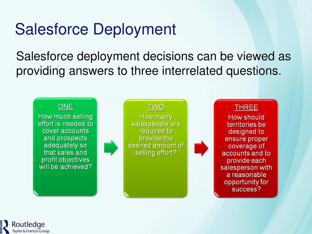 Sales Organization Structure and Salesforce Deployment - ppt