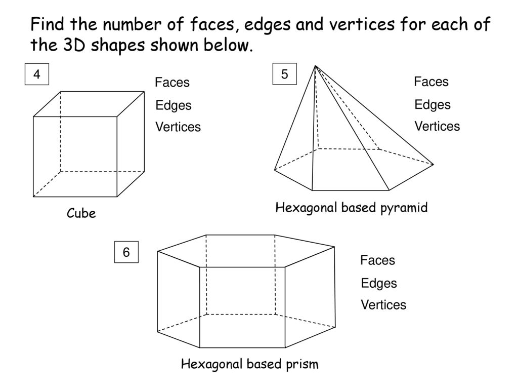 Faces, Edges and Vertices - ppt download