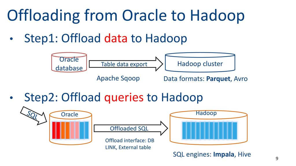 Integration of Oracle and Hadoop: hybrid databases affordable at