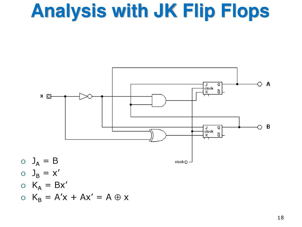 Week 7 Sequential Circuits Part B Ppt Download J K Flip Flop Logic Diagram Analysis With Jk Flops