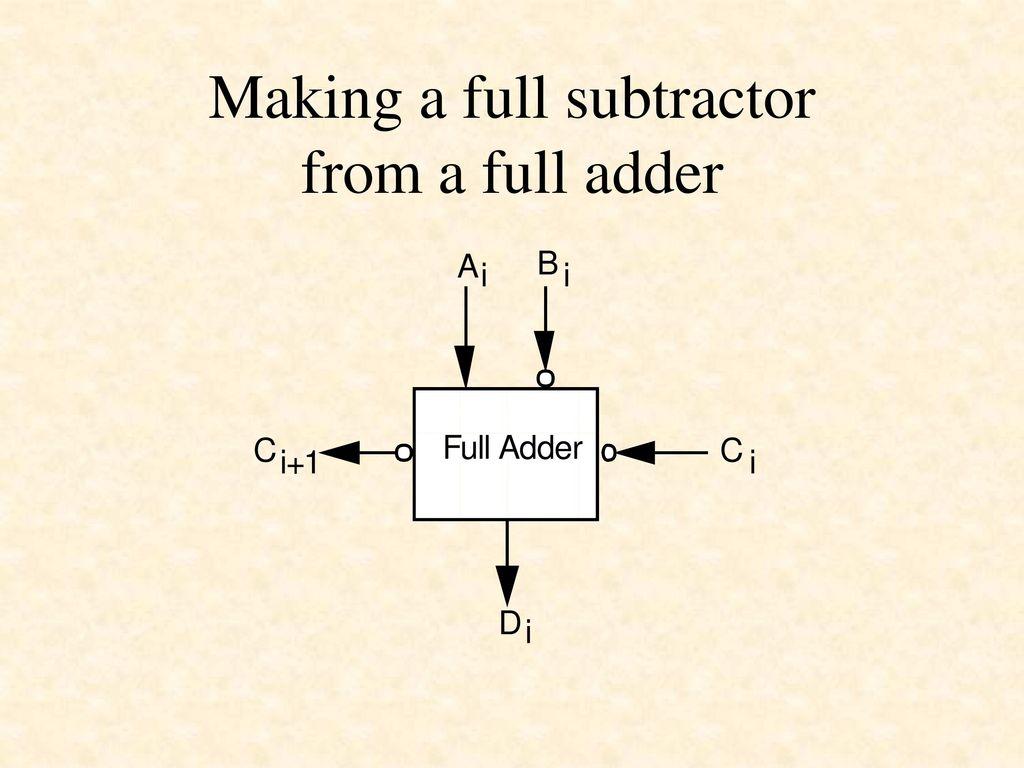 Designing Combinational Logic Circuits In Verilog Ppt Download Diagram Of Full Subtractor 55 Making