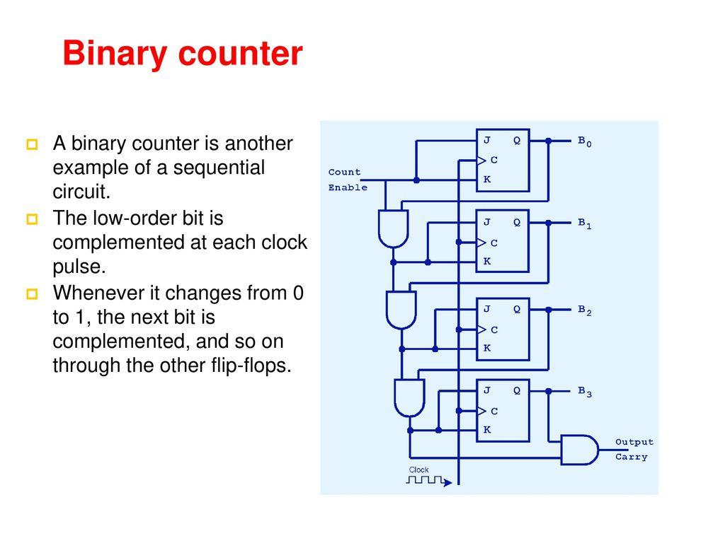 Boolean Algebra And Digital Logic Ppt Download Binary Counter Circuit Diagram 46