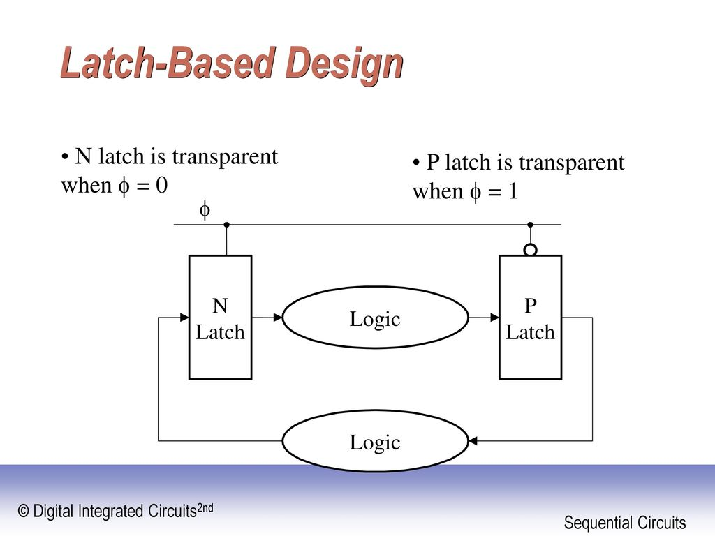 Digital Integrated Circuits A Design Perspective Ppt Download Latching Circuit Diagram 6 Latch Based