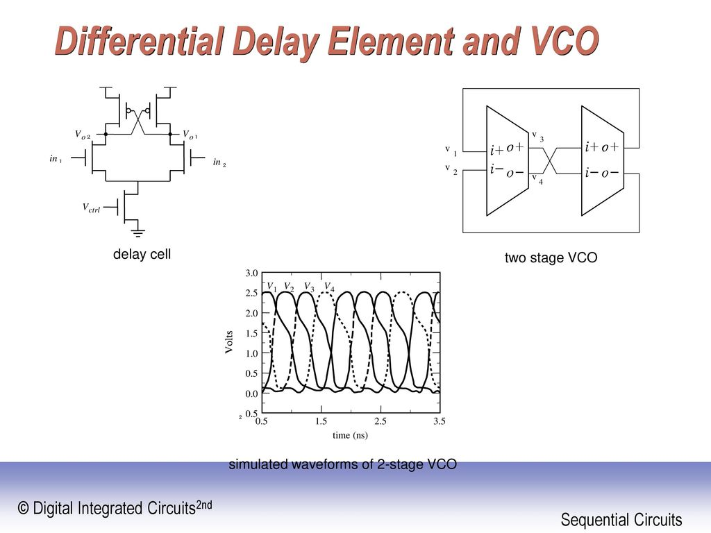 Digital Integrated Circuits A Design Perspective Ppt Download Delay Two Stage Time Circuit Cascaded Differential Element And Vco