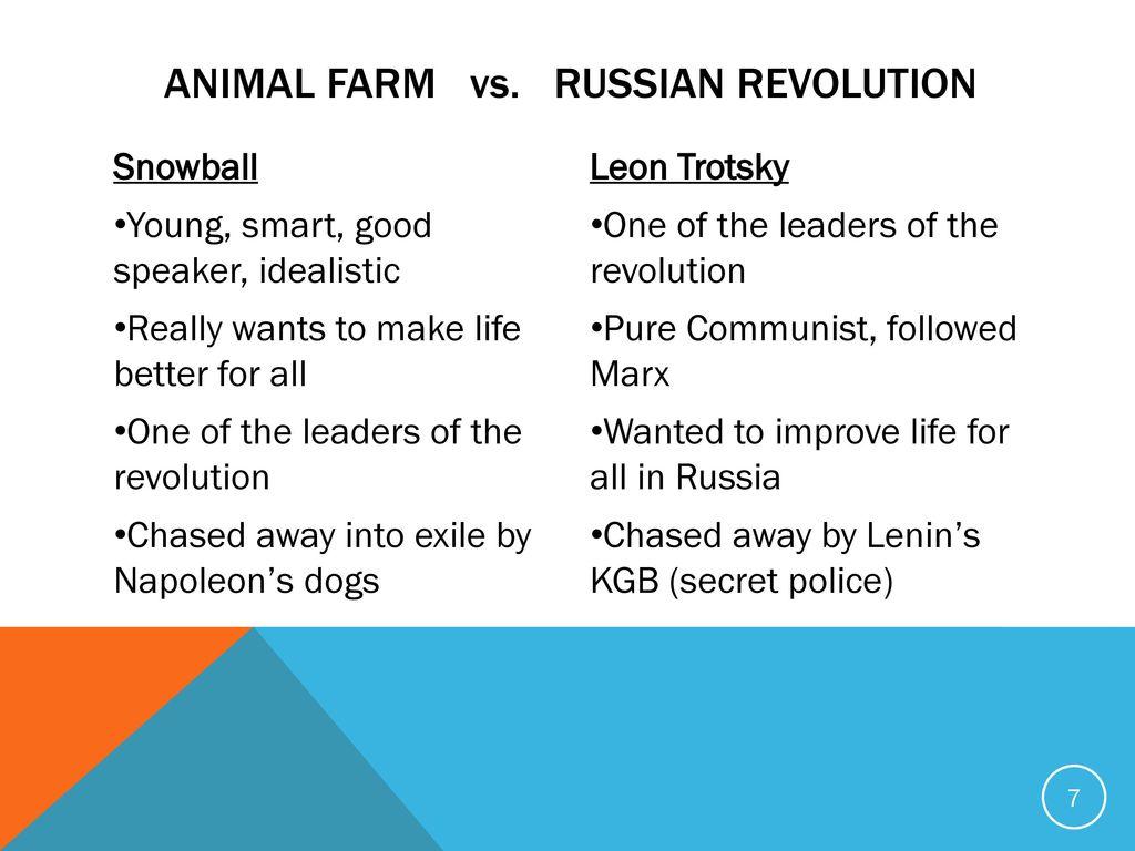 russian revolution compared to animal farm