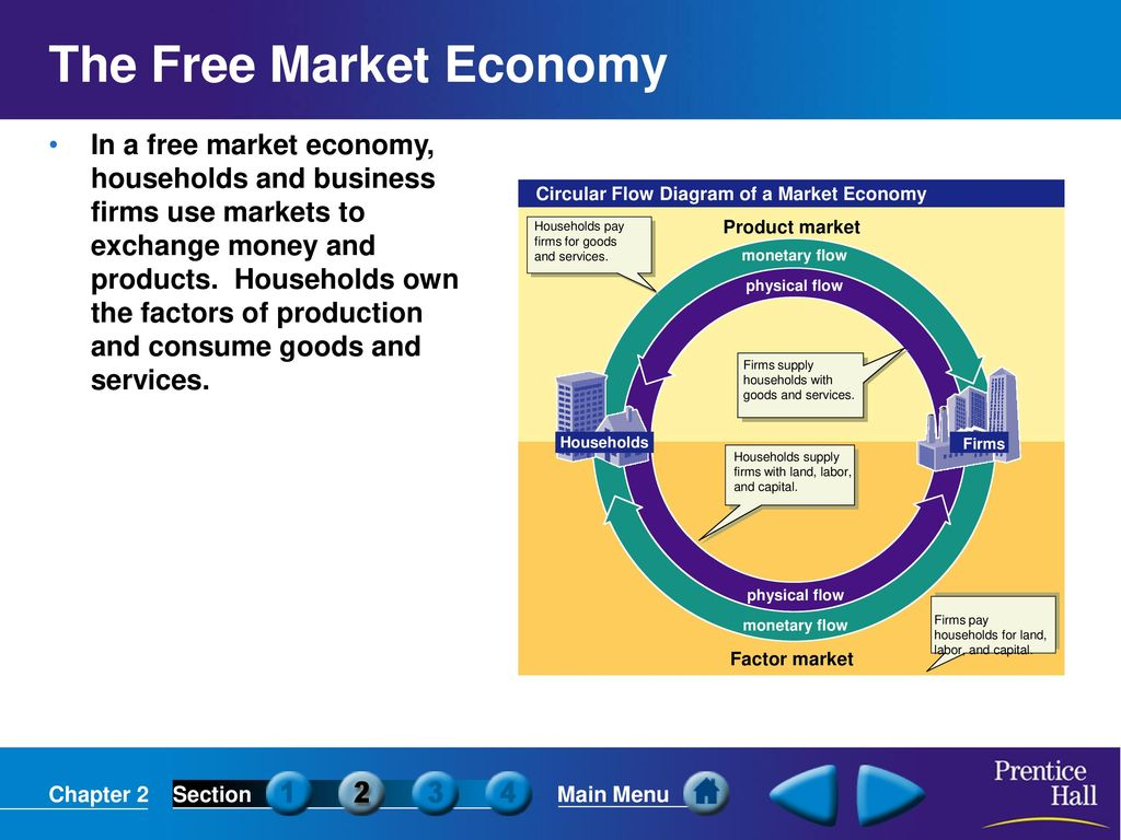 Answering the three economic questions ppt download the free market economy ccuart Gallery
